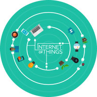 IoT Products image