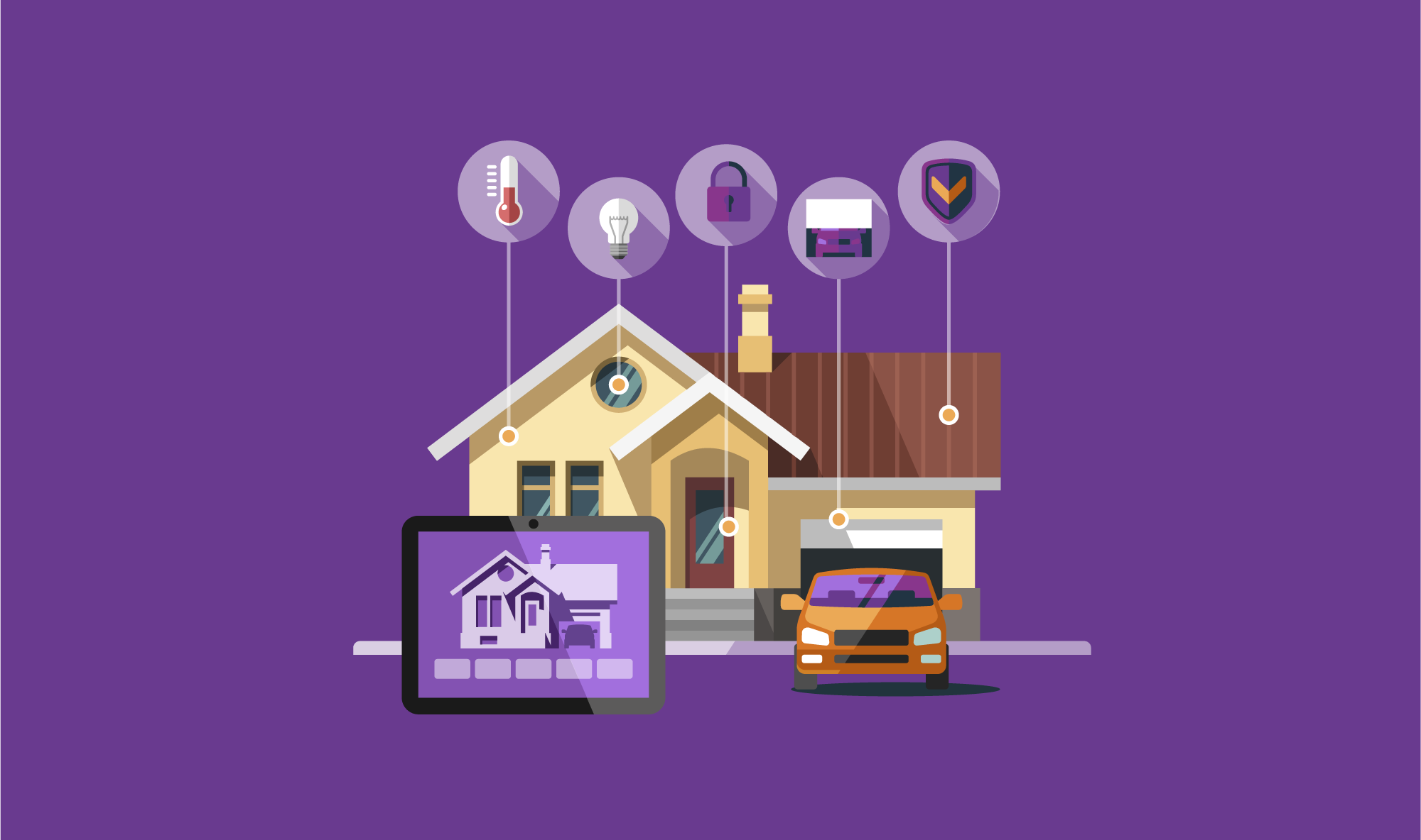 Connected Living IoT Now