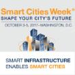 SmartCitiesWeek110x110