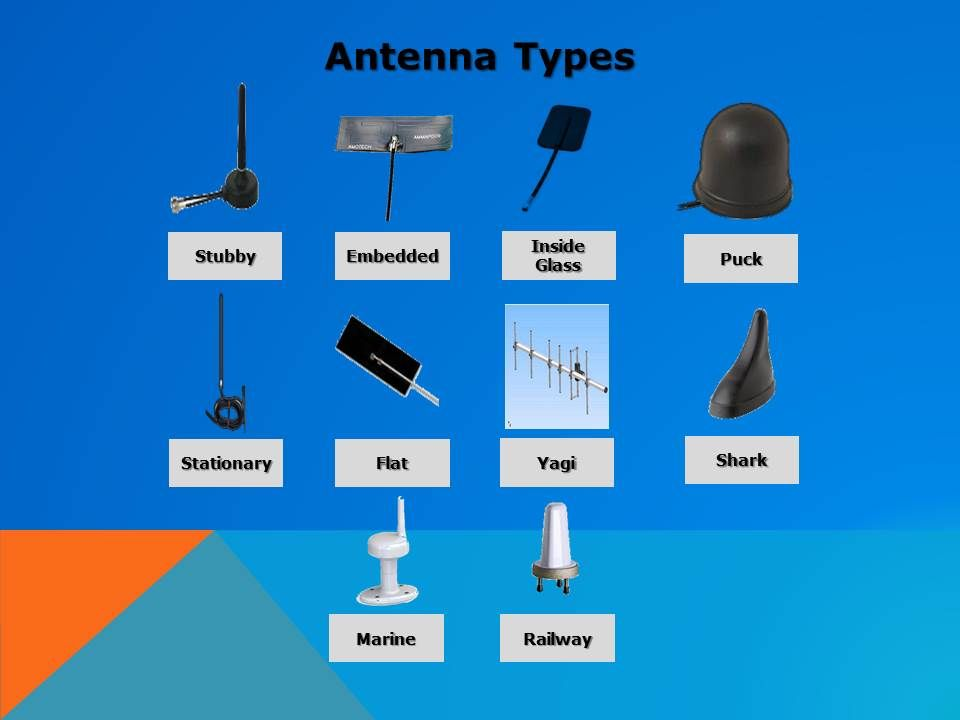 2G/3G/4G/WiFi/LTE Antennas - IoT Global Network